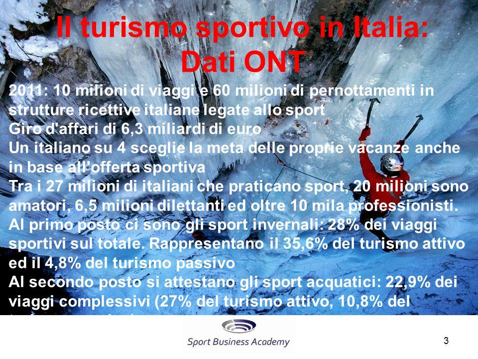 Il turismo sportivo in Italia: