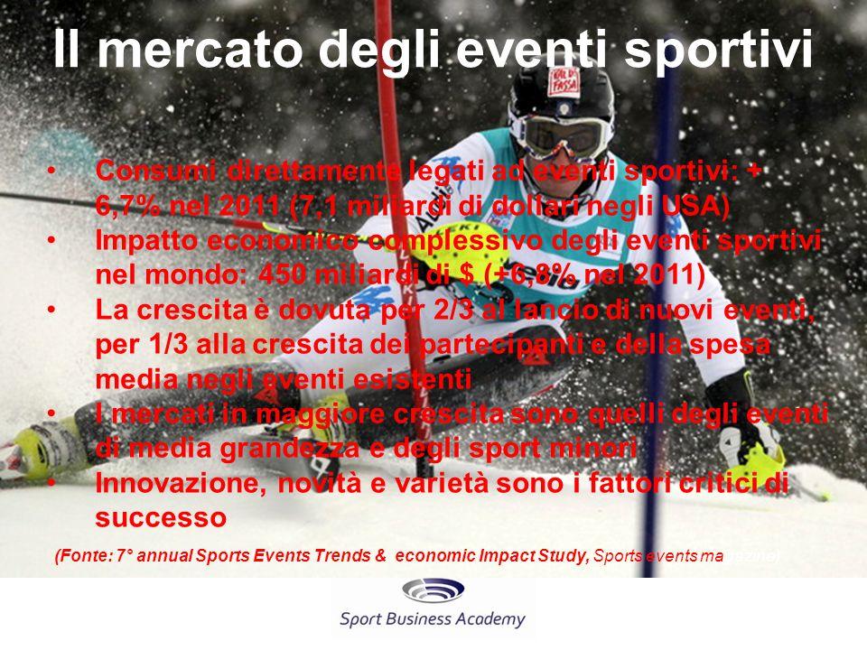 Il mercato degli eventi sportivi