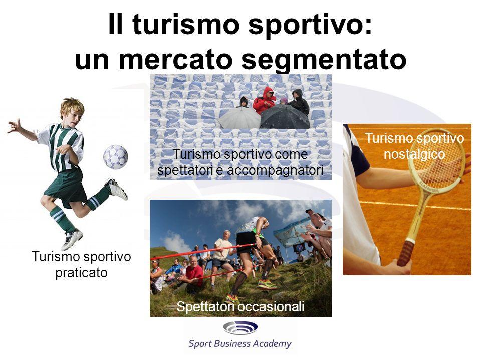 Il turismo sportivo: un mercato segmentato