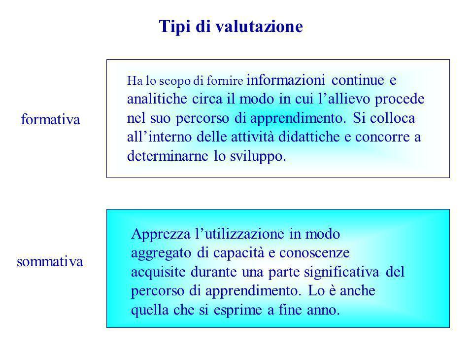 Tipi di valutazione formativa