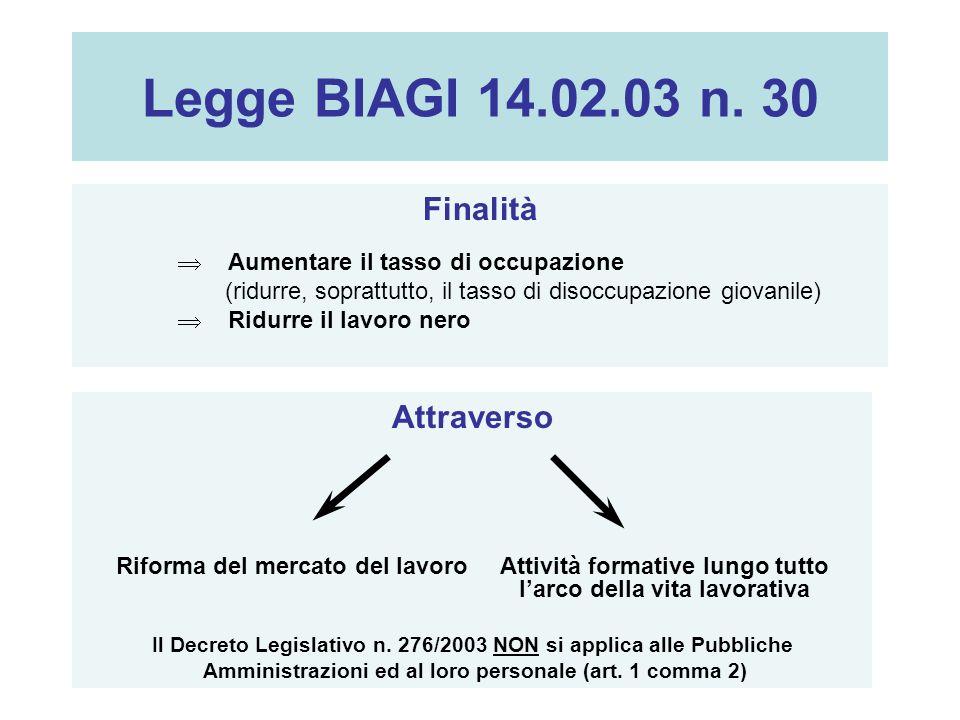 Legge BIAGI 14.02.03 n. 30 Finalità Attraverso