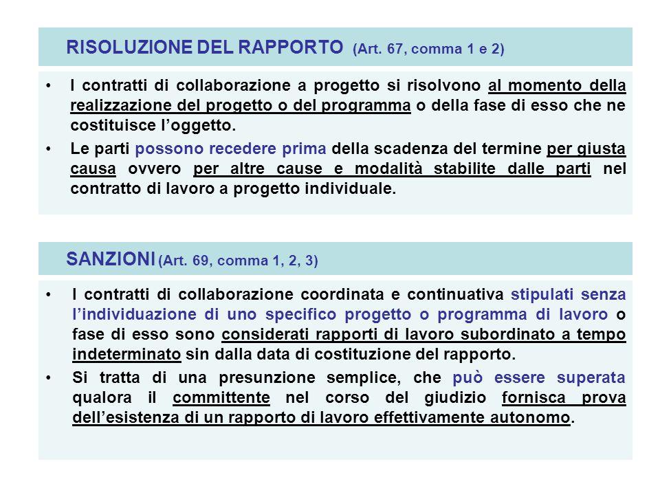 RISOLUZIONE DEL RAPPORTO (Art. 67, comma 1 e 2)