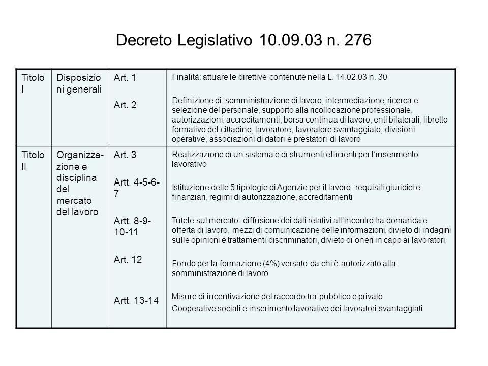Decreto Legislativo 10.09.03 n. 276 Titolo I Disposizioni generali
