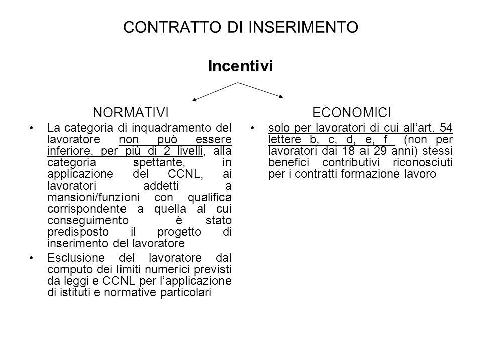 CONTRATTO DI INSERIMENTO Incentivi