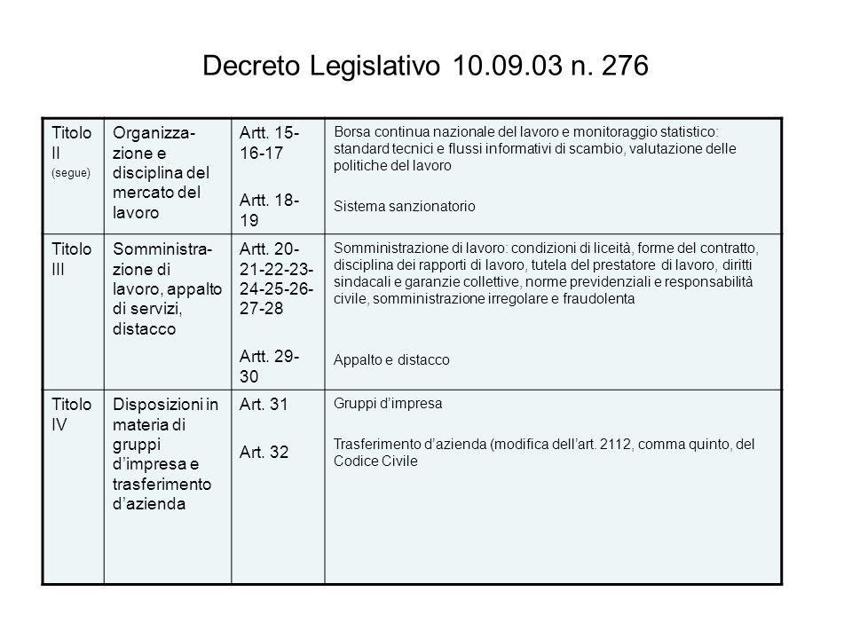 Decreto Legislativo 10.09.03 n. 276 Titolo II