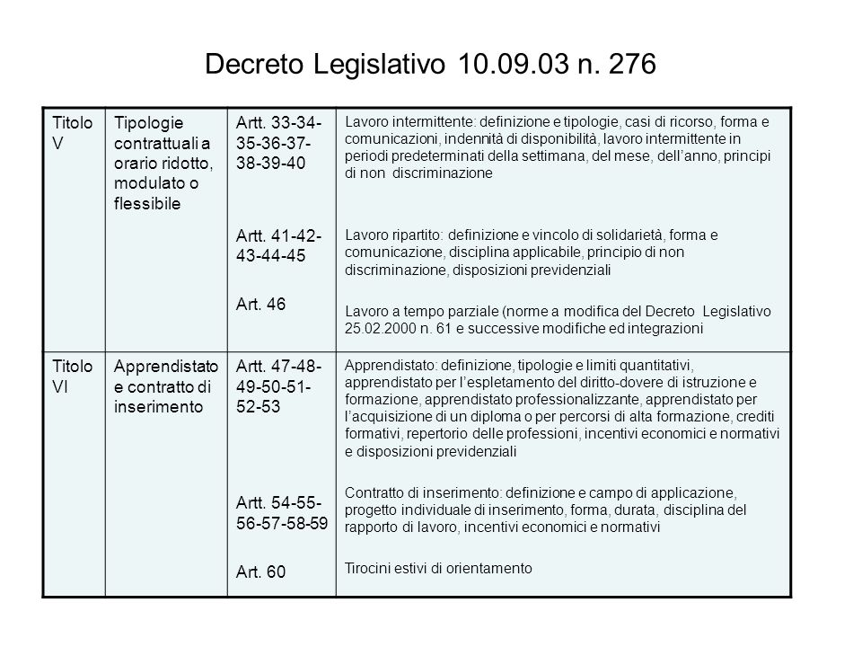 Decreto Legislativo 10.09.03 n. 276 Titolo V