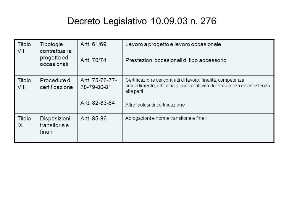 Decreto Legislativo 10.09.03 n. 276 Titolo VII