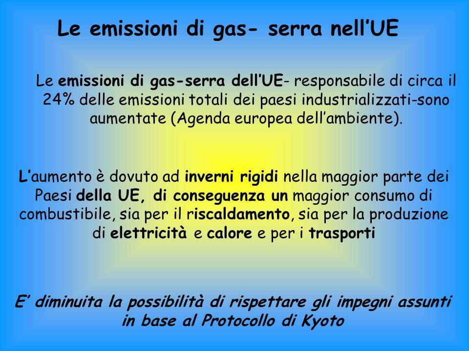 Le emissioni di gas- serra nell'UE