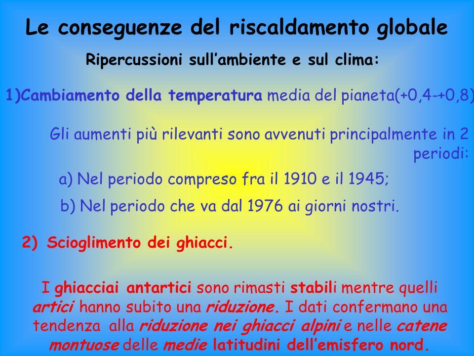 Le conseguenze del riscaldamento globale