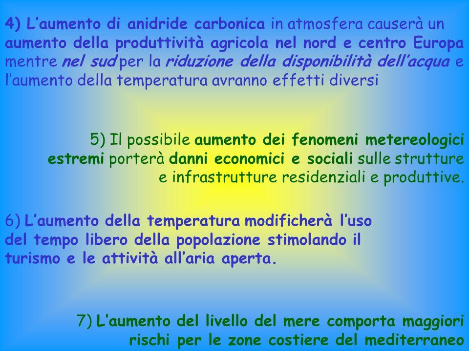 4) L'aumento di anidride carbonica in atmosfera causerà un aumento della produttività agricola nel nord e centro Europa mentre nel sud per la riduzione della disponibilità dell'acqua e l'aumento della temperatura avranno effetti diversi