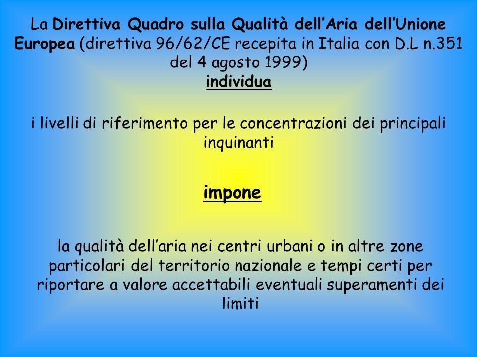 La Direttiva Quadro sulla Qualità dell'Aria dell'Unione Europea (direttiva 96/62/CE recepita in Italia con D.L n.351 del 4 agosto 1999) individua