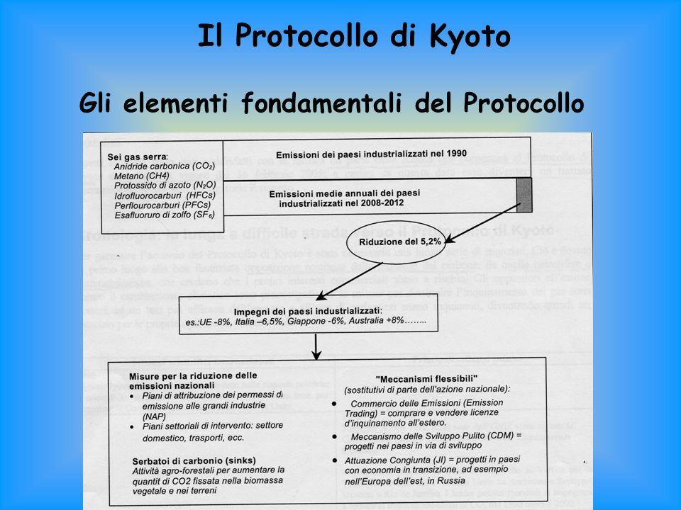 Il Protocollo di Kyoto Gli elementi fondamentali del Protocollo