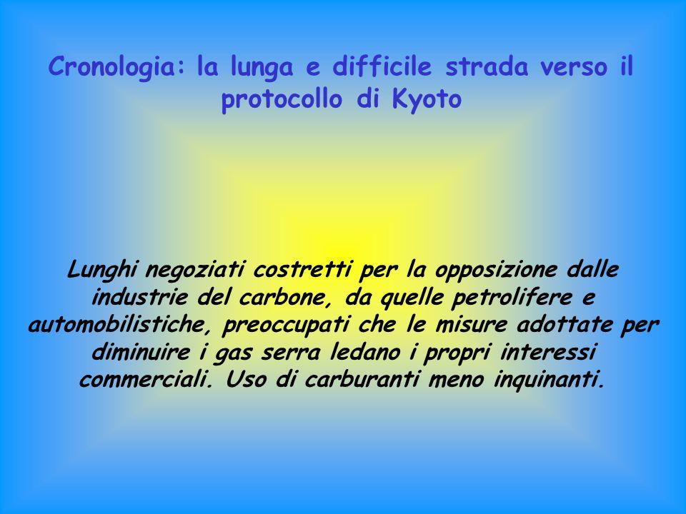 Cronologia: la lunga e difficile strada verso il protocollo di Kyoto