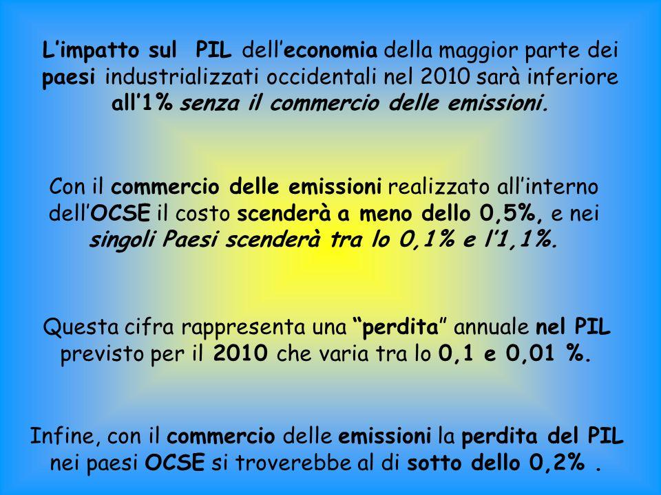 L'impatto sul PIL dell'economia della maggior parte dei paesi industrializzati occidentali nel 2010 sarà inferiore all'1% senza il commercio delle emissioni.