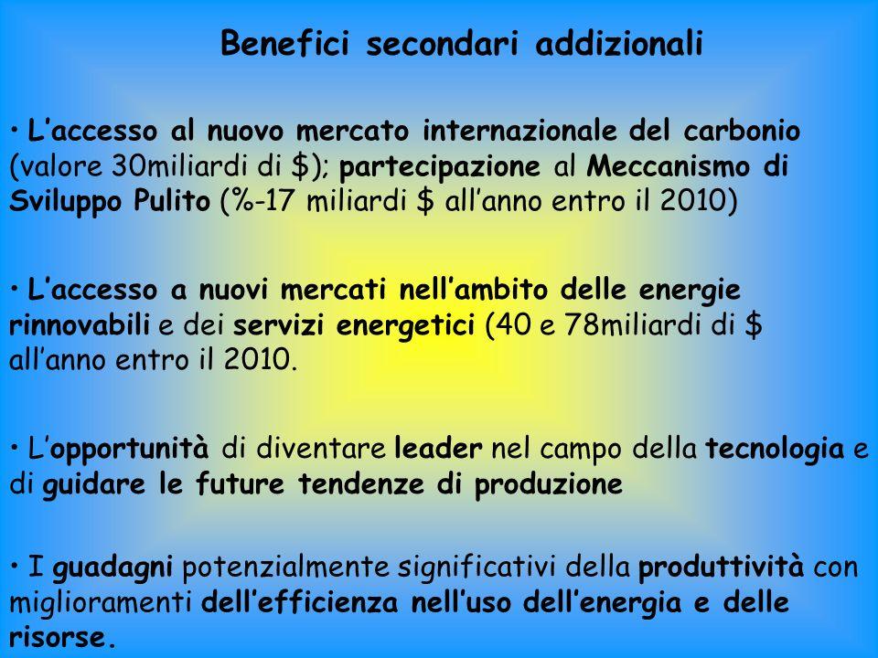 Benefici secondari addizionali