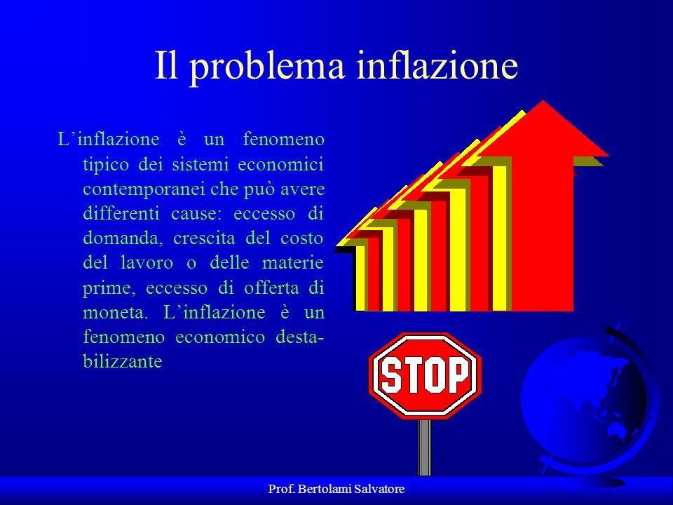Il problema inflazione