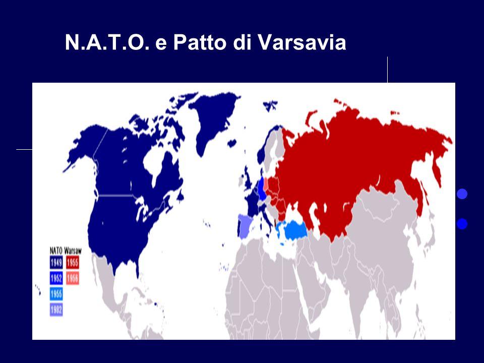N.A.T.O. e Patto di Varsavia