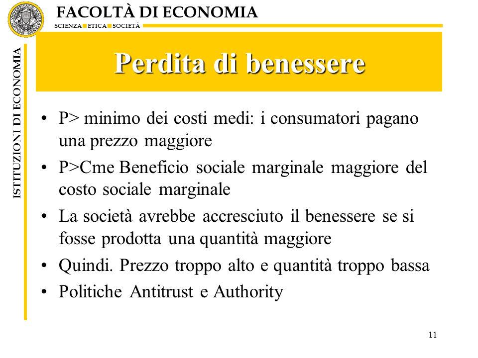Perdita di benessere P> minimo dei costi medi: i consumatori pagano una prezzo maggiore.