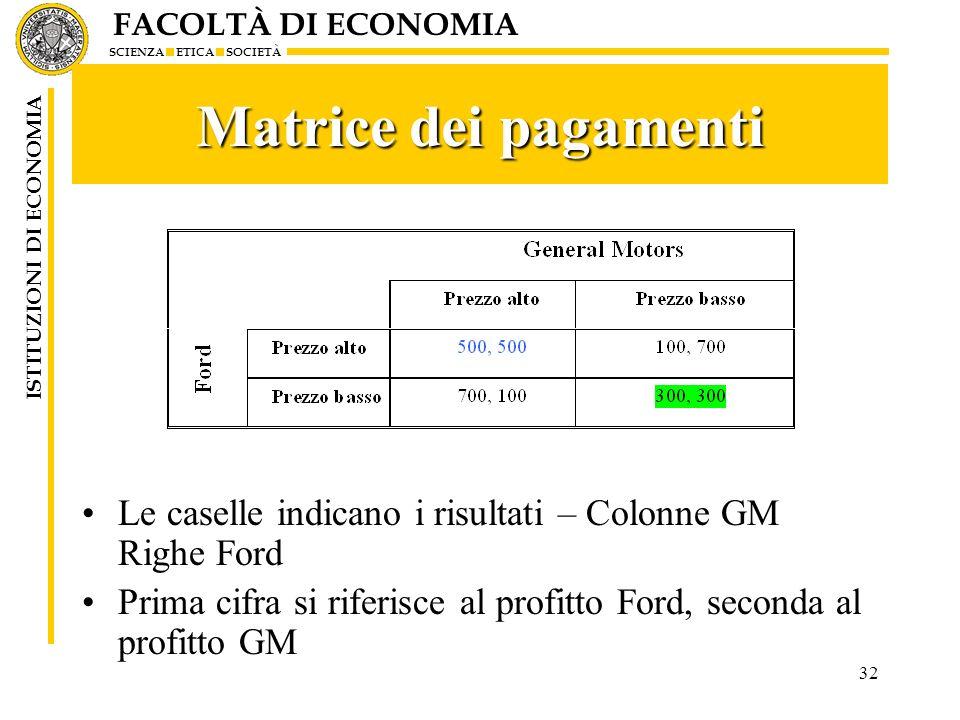 Matrice dei pagamenti Le caselle indicano i risultati – Colonne GM Righe Ford.