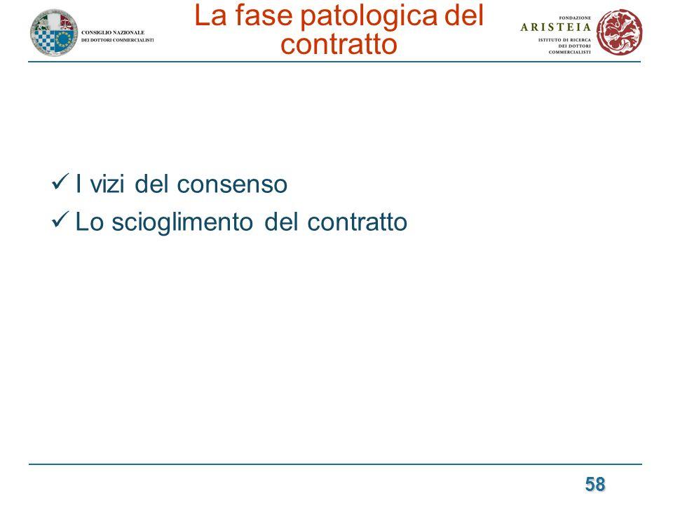 La fase patologica del contratto