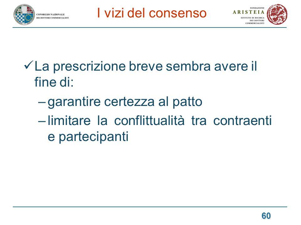 I vizi del consenso La prescrizione breve sembra avere il fine di: garantire certezza al patto.
