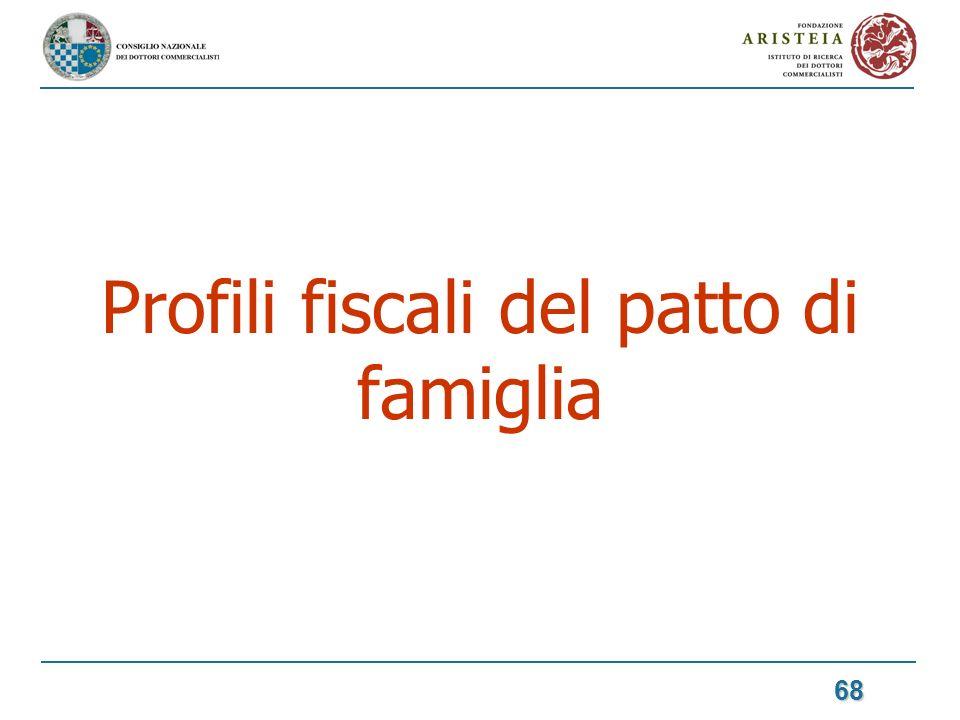 Profili fiscali del patto di famiglia