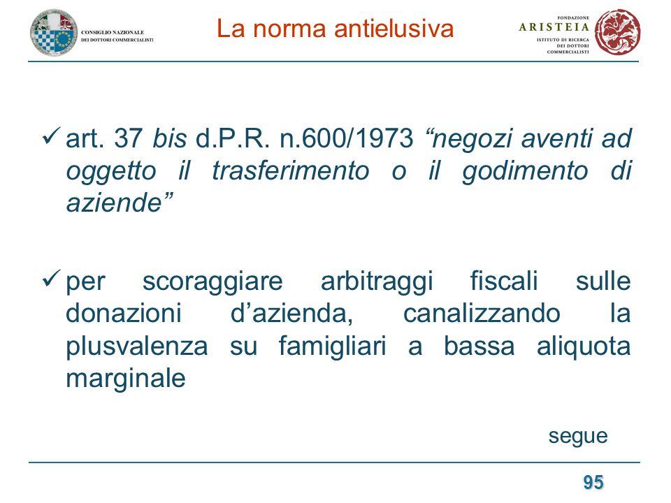 La norma antielusiva art. 37 bis d.P.R. n.600/1973 negozi aventi ad oggetto il trasferimento o il godimento di aziende