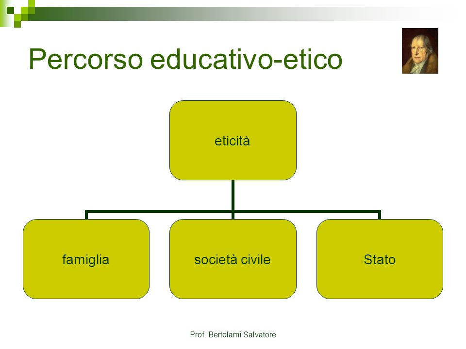 Percorso educativo-etico