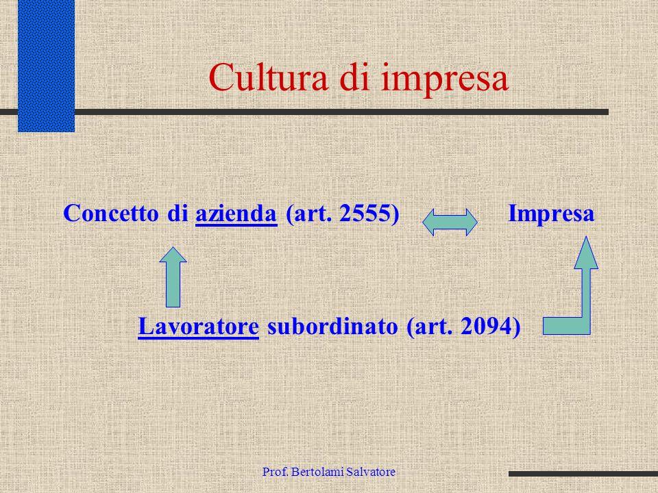 Cultura di impresa Concetto di azienda (art. 2555) Impresa