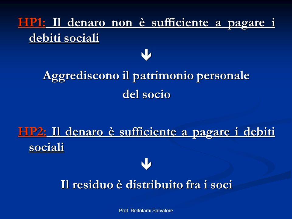 HP1: Il denaro non è sufficiente a pagare i debiti sociali 