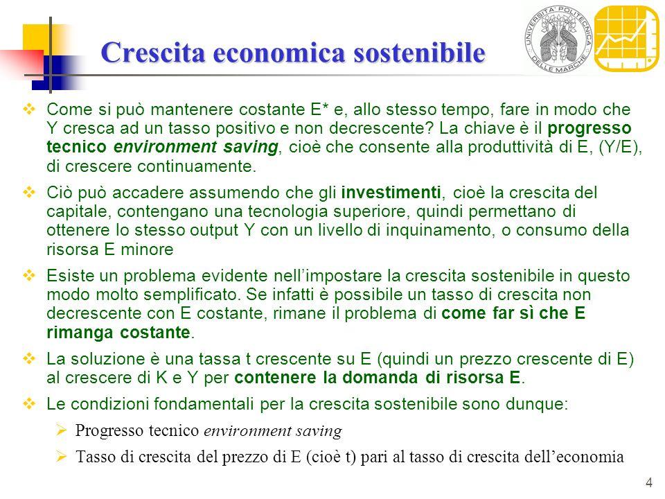 Crescita economica sostenibile