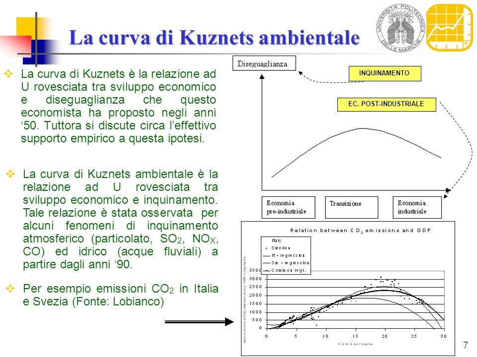 La curva di Kuznets ambientale