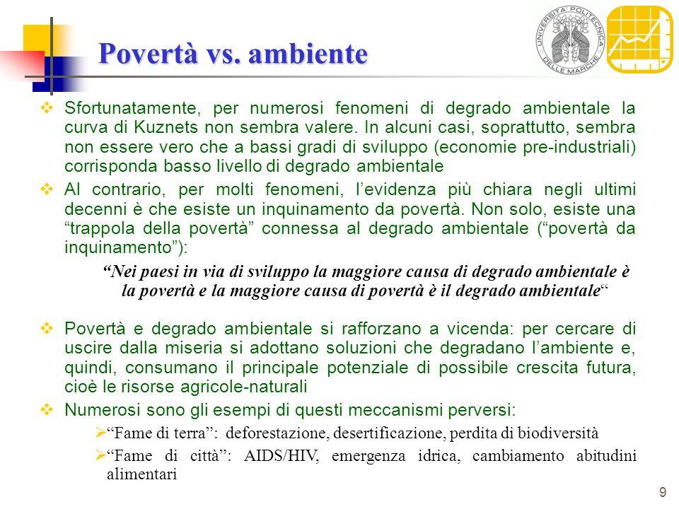 Università di Ancona - Facoltà di Economia