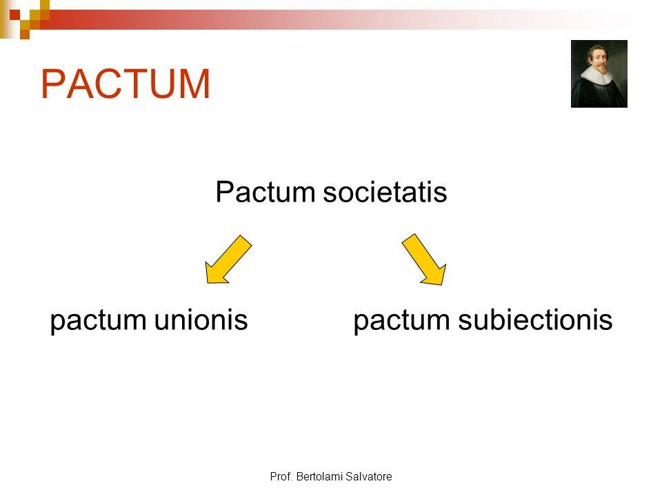 PACTUM Pactum societatis pactum unionis pactum subiectionis