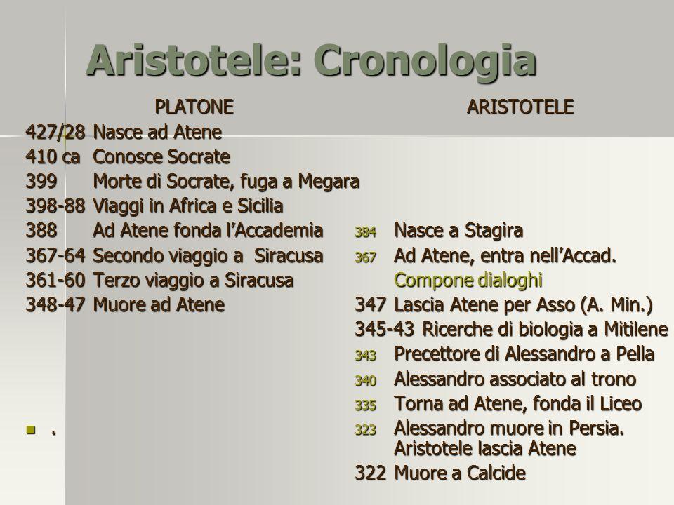 Aristotele: Cronologia