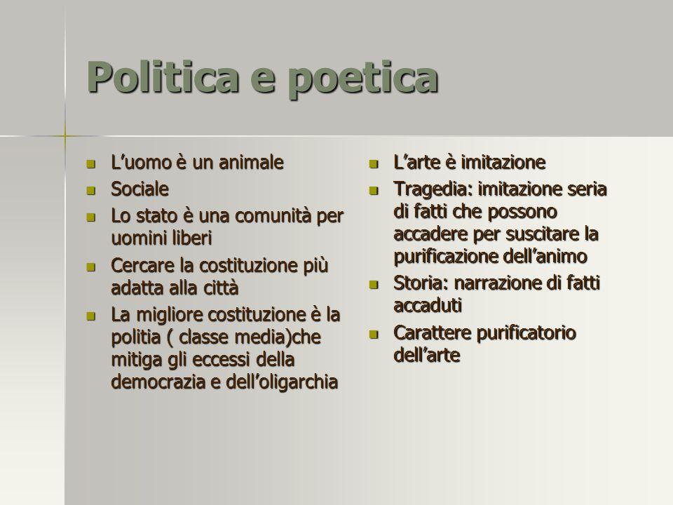 Politica e poetica L'uomo è un animale Sociale