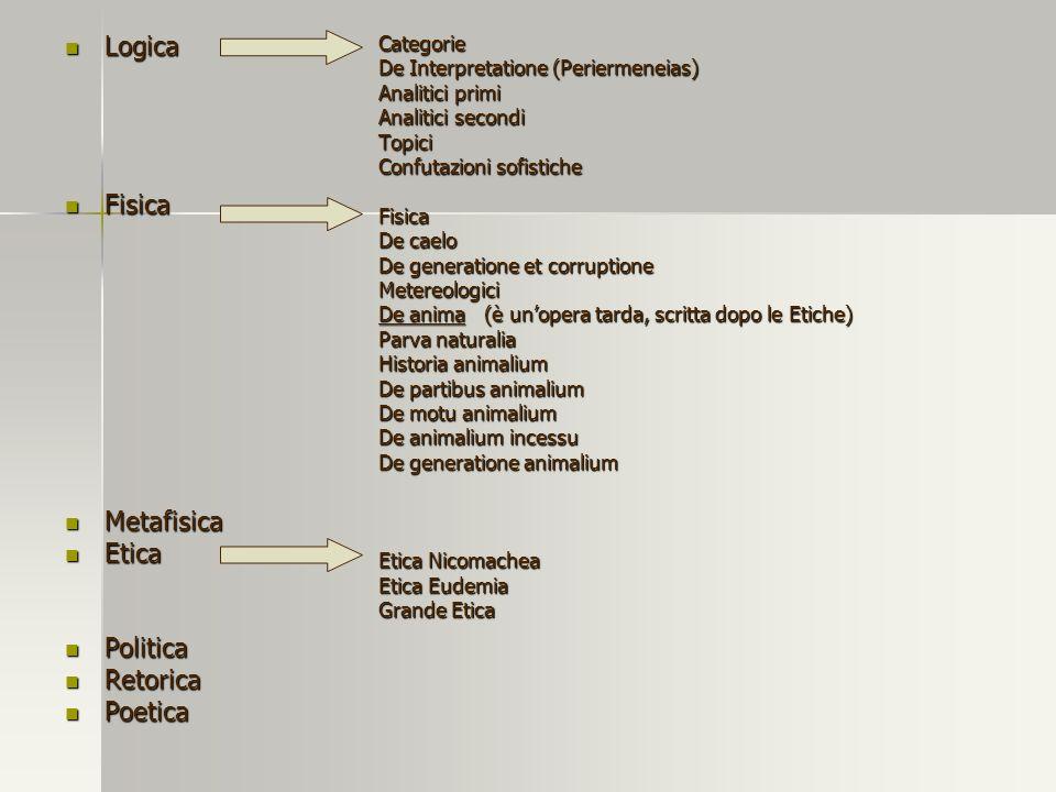 Logica Fisica Metafisica Etica Politica Retorica Poetica Categorie