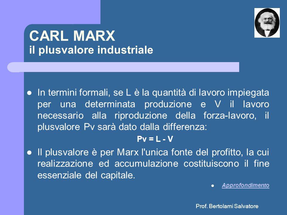 CARL MARX il plusvalore industriale