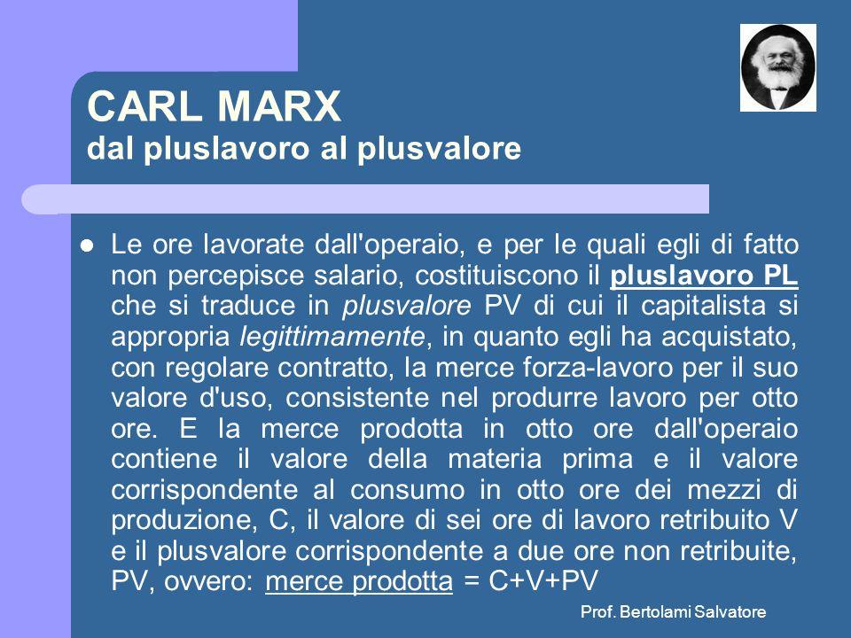 CARL MARX dal pluslavoro al plusvalore
