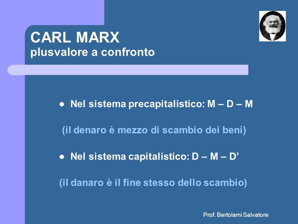 CARL MARX plusvalore a confronto
