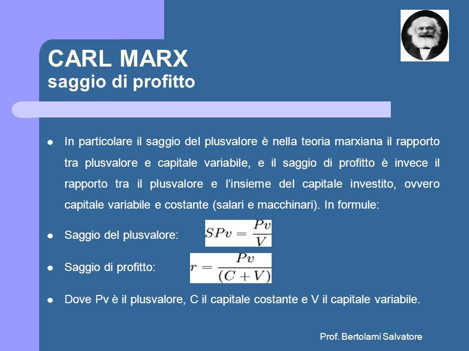 CARL MARX saggio di profitto