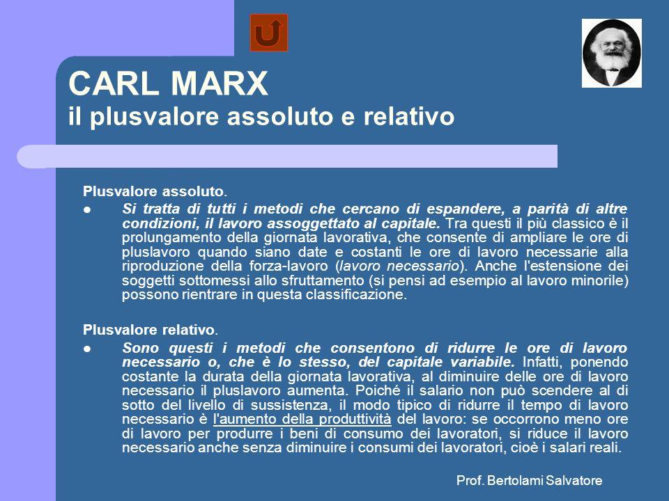 CARL MARX il plusvalore assoluto e relativo