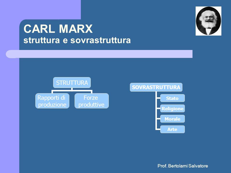 CARL MARX struttura e sovrastruttura