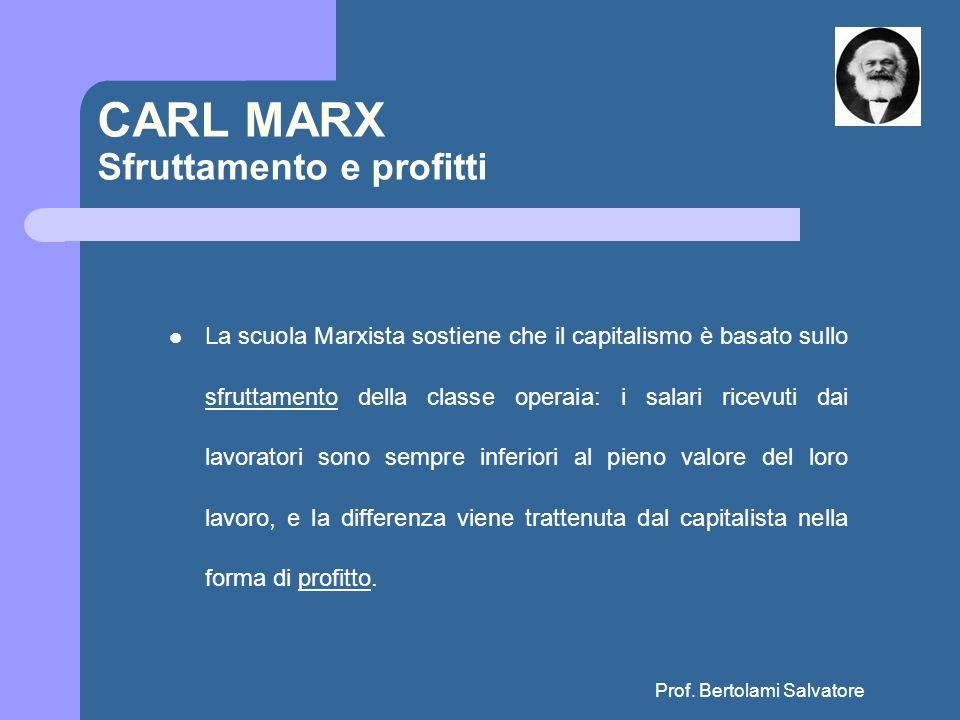 CARL MARX Sfruttamento e profitti