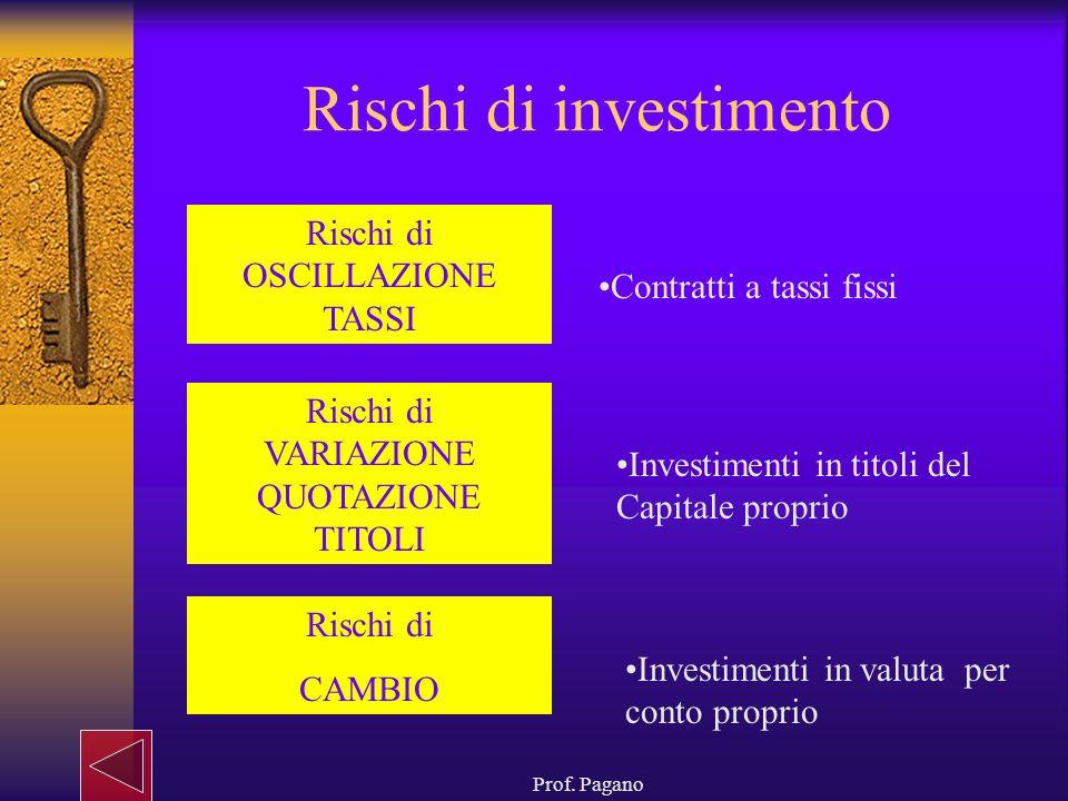 Rischi di investimento