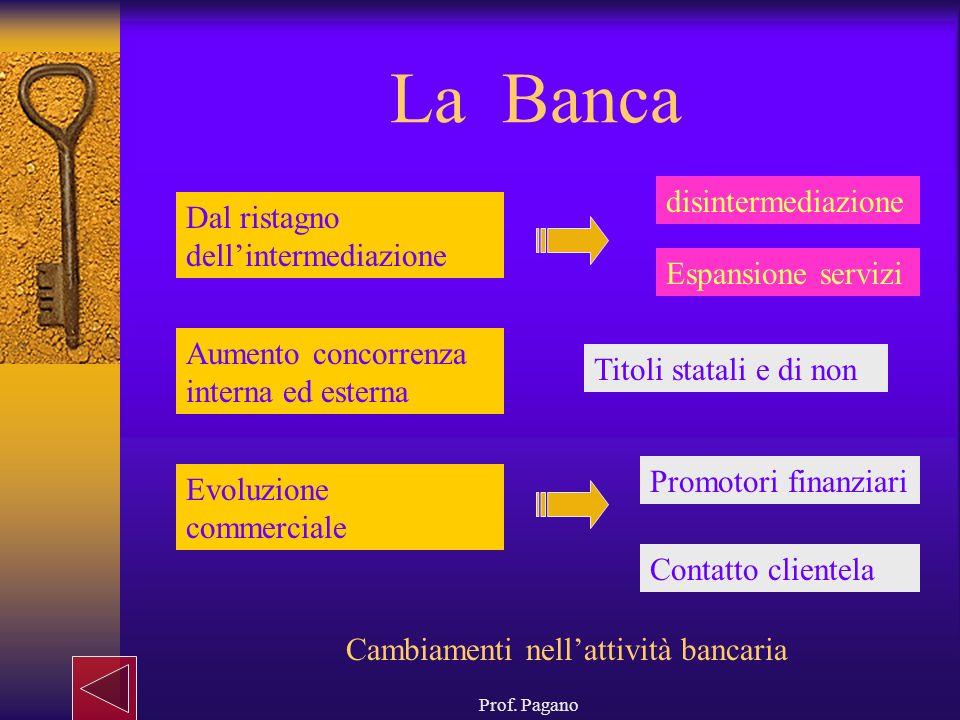 La Banca disintermediazione Dal ristagno dell'intermediazione