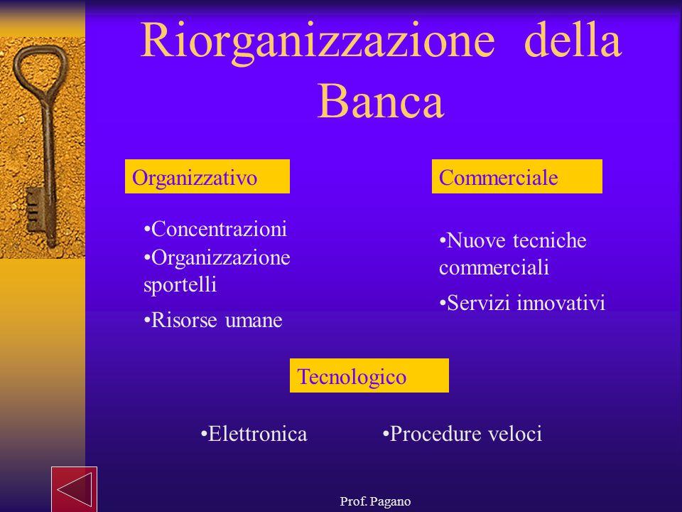 Riorganizzazione della Banca