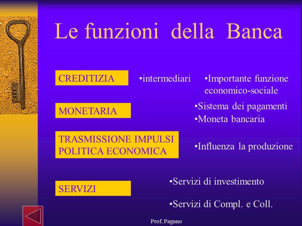 Le funzioni della Banca