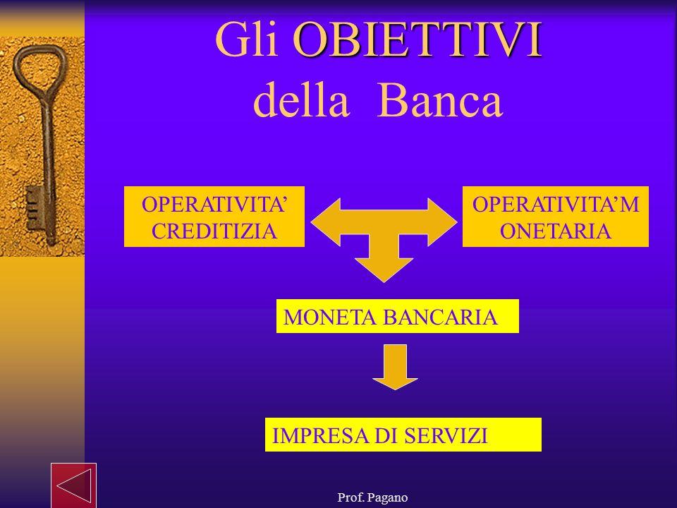 Gli OBIETTIVI della Banca