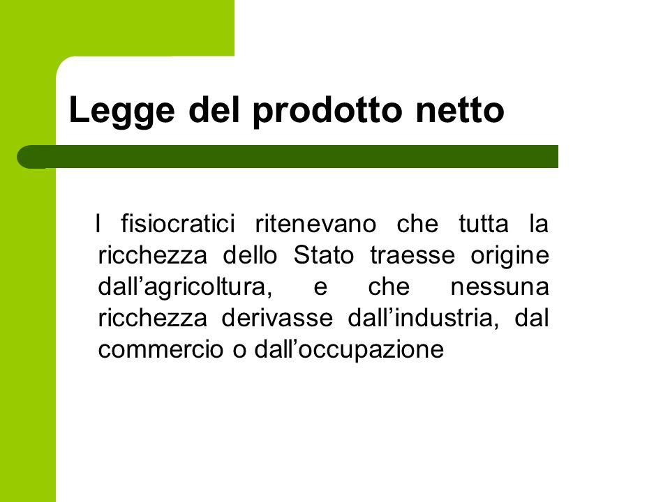 Legge del prodotto netto